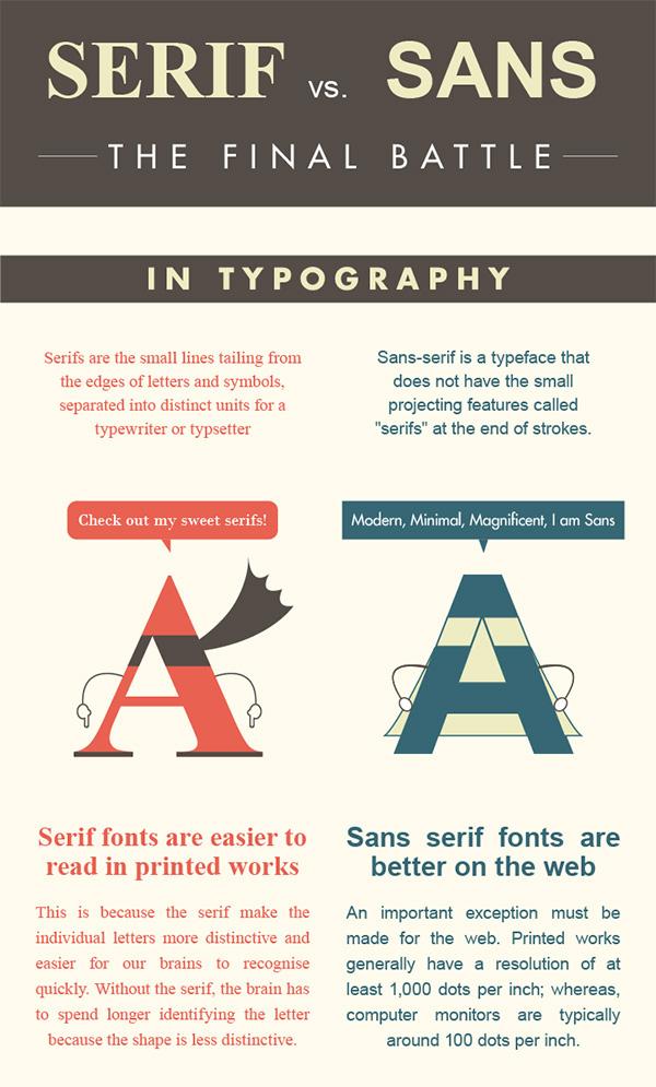 Serif and sans-serif typefaces
